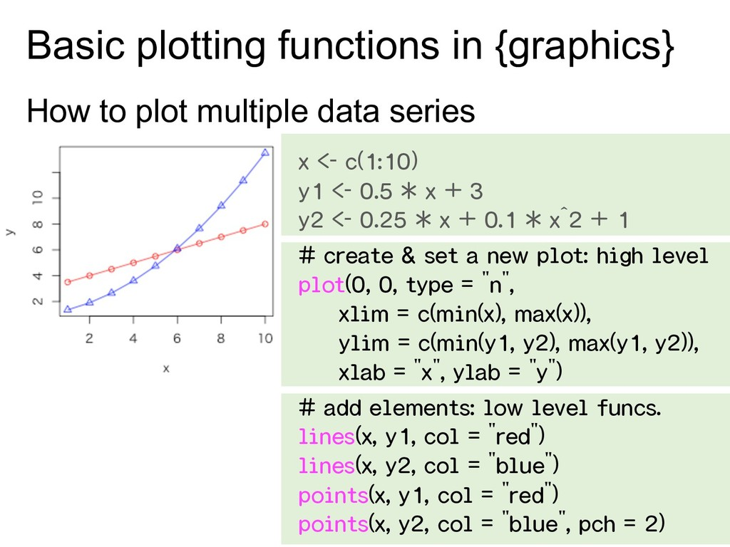How to plot multiple data series x <- c(1:10) y...