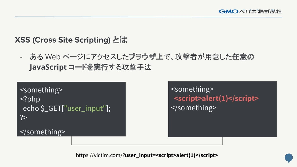 96 XSS (Cross Site Scripting) とは - ある Web ページにア...