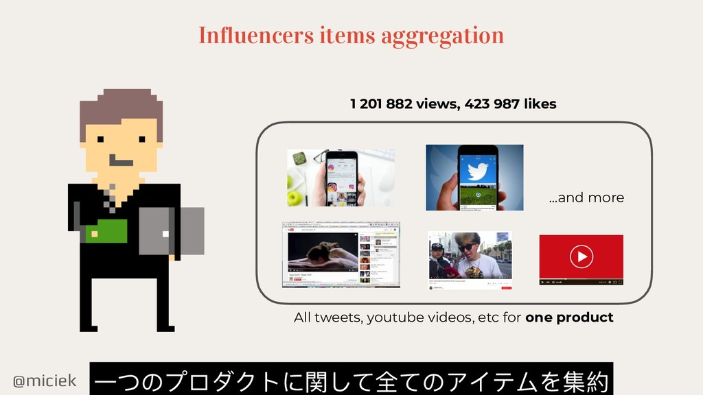 @miciek Influencers items aggregation 1 201 882...