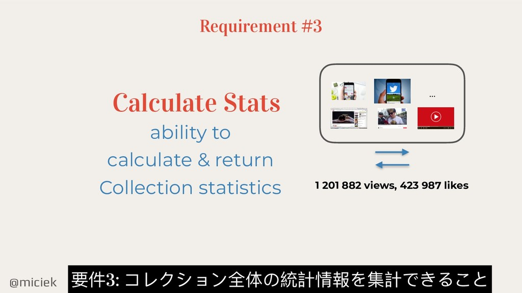 @miciek Requirement #3 Calculate Stats ability ...