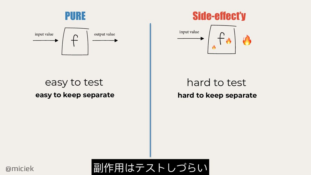 @miciek PURE Side-effect'y f input value output...