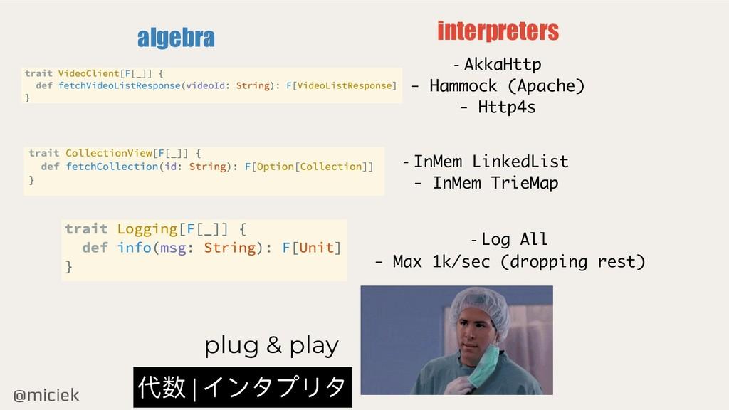 @miciek algebra interpreters - AkkaHttp - Hammo...