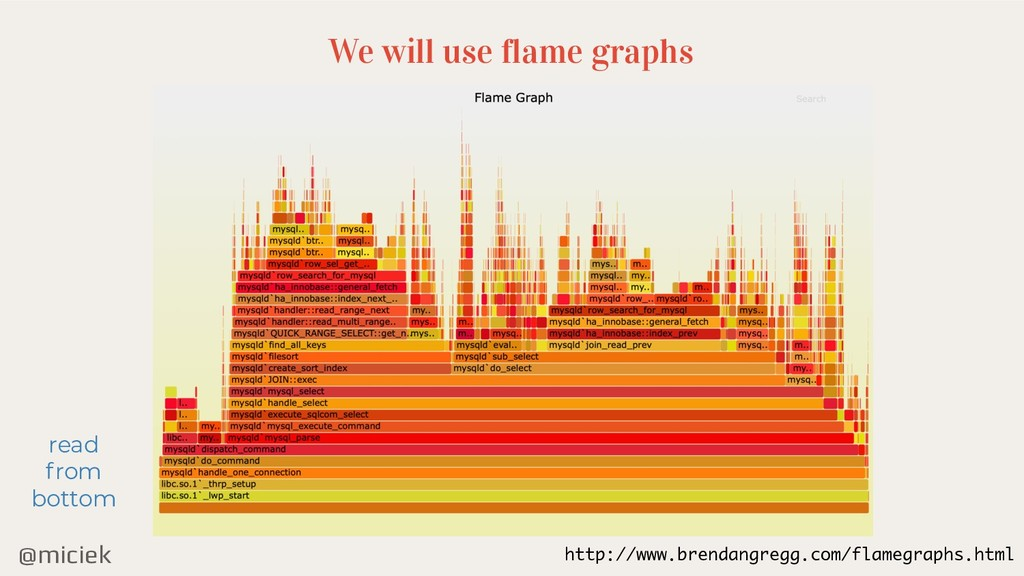 @miciek We will use flame graphs http://www.bre...