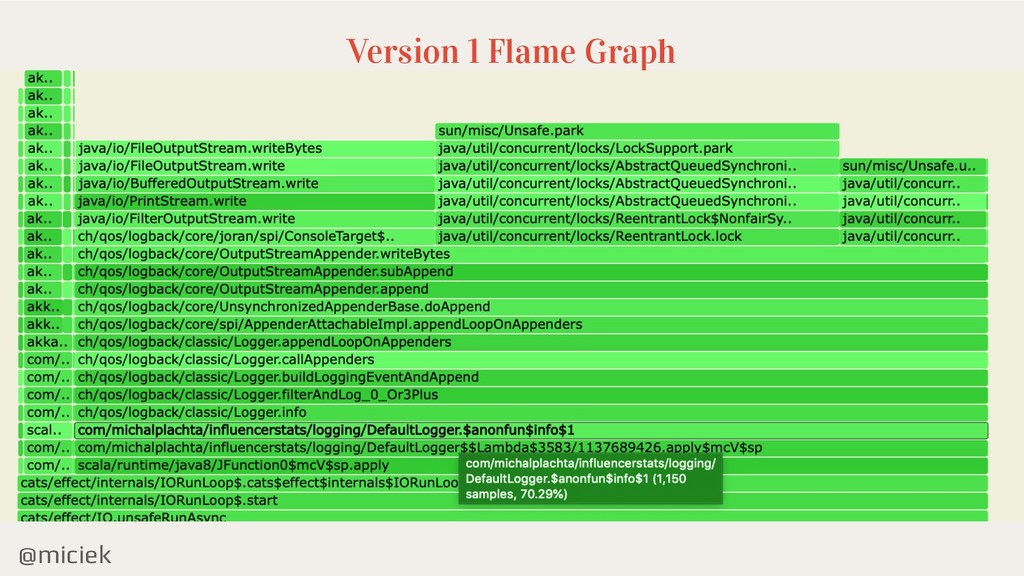 @miciek Version 1 Flame Graph