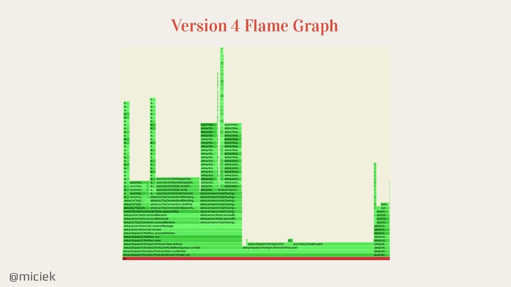 @miciek Version 4 Flame Graph