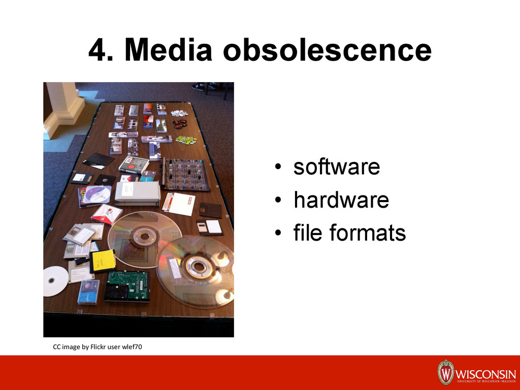 4. Media obsolescence 	