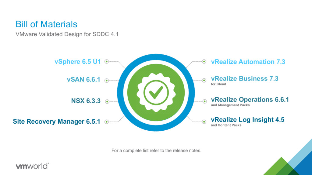 vRealize Business 7.3 for Cloud vRealize Automa...