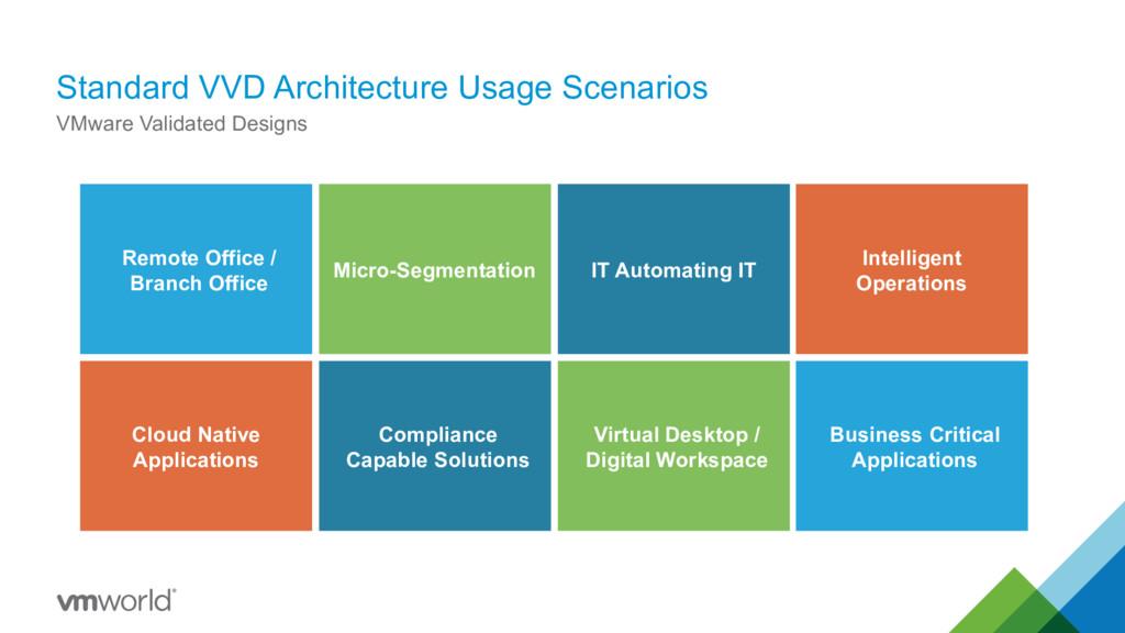 Standard VVD Architecture Usage Scenarios VMwar...