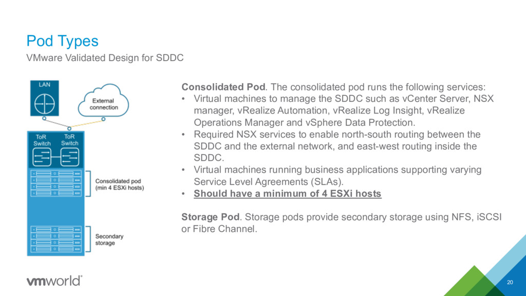 Pod Types 20 VMware Validated Design for SDDC C...