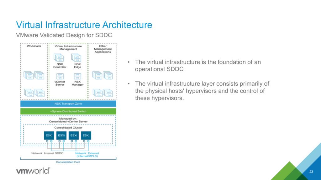 Virtual Infrastructure Architecture 23 VMware V...