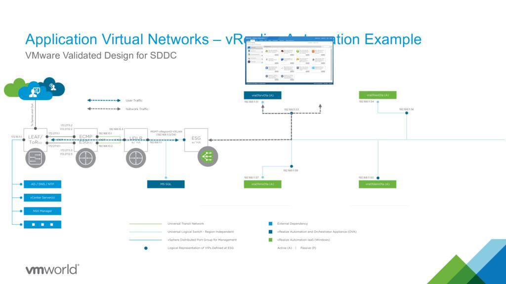 Application Virtual Networks – vRealize Automat...