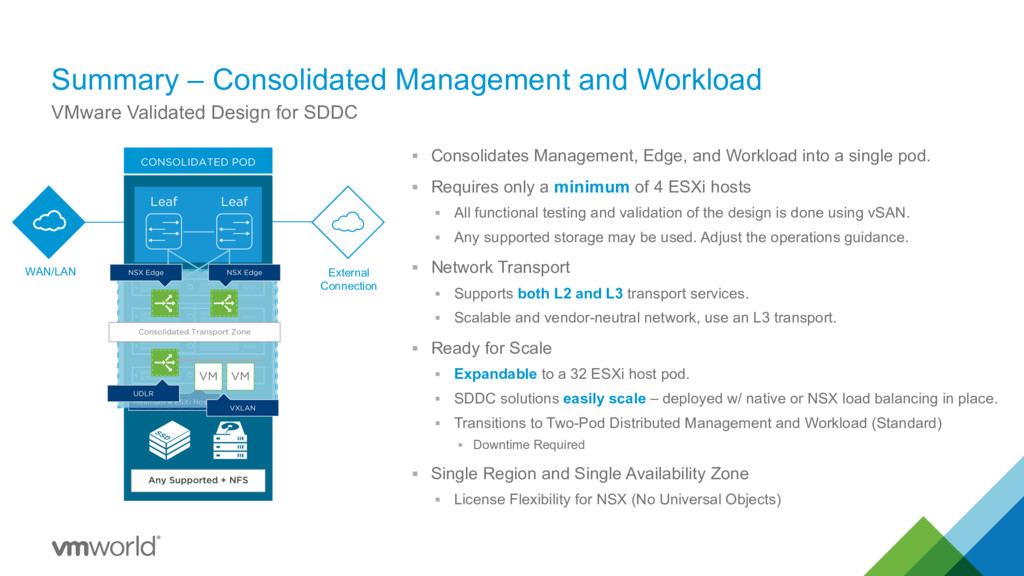 Summary – Consolidated Management and Workload ...
