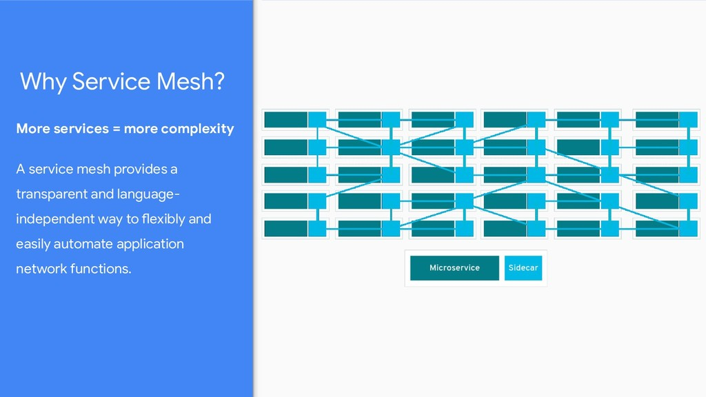 Why Service Mesh? More services = more complexi...