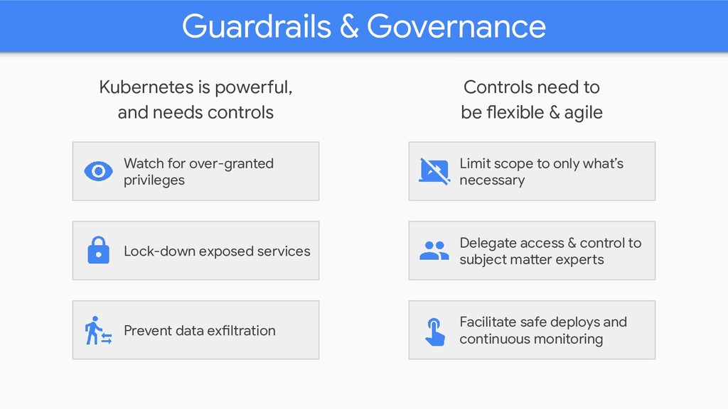 Guardrails & Governance Kubernetes is powerful,...