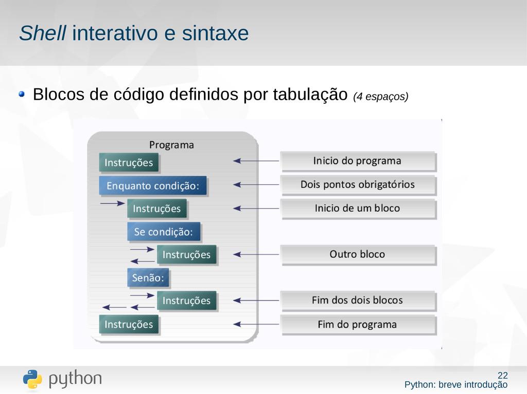 22 Python: breve introdução Shell interativo e ...