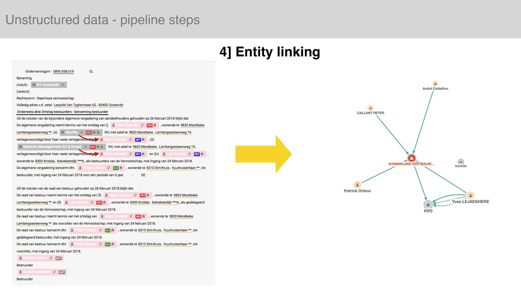 Unstructured data - pipeline steps 4] Entity li...