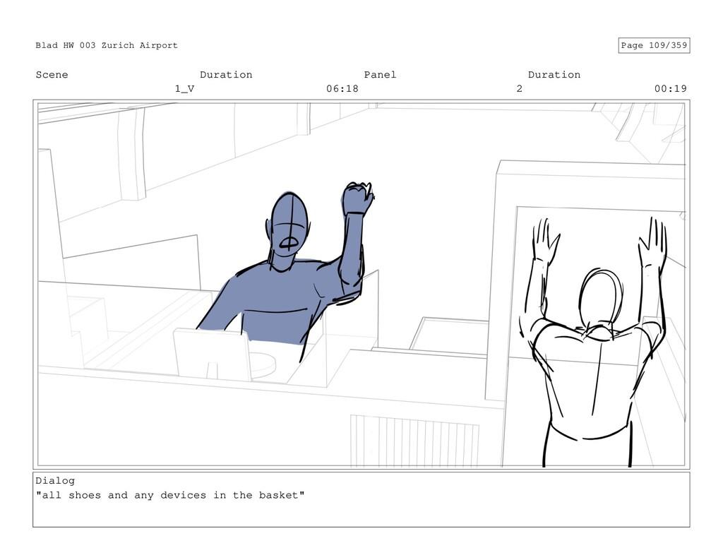 Scene 1_V Duration 06:18 Panel 2 Duration 00:19...