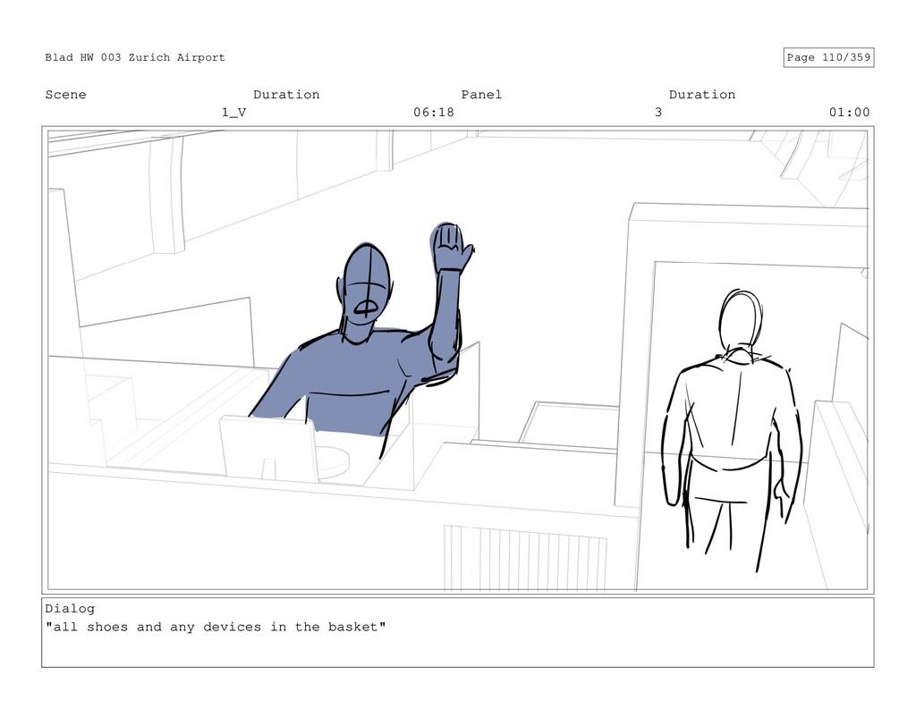 Scene 1_V Duration 06:18 Panel 3 Duration 01:00...
