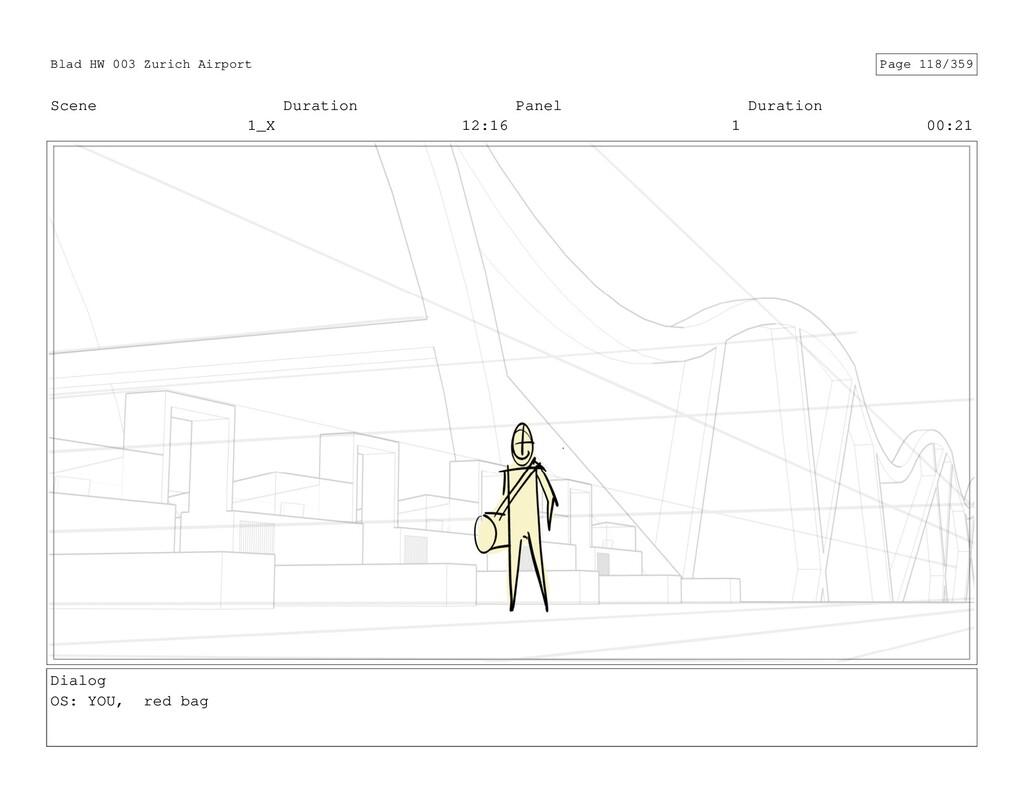 Scene 1_X Duration 12:16 Panel 1 Duration 00:21...