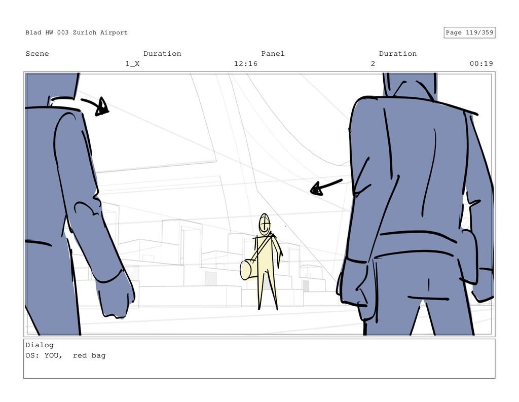 Scene 1_X Duration 12:16 Panel 2 Duration 00:19...