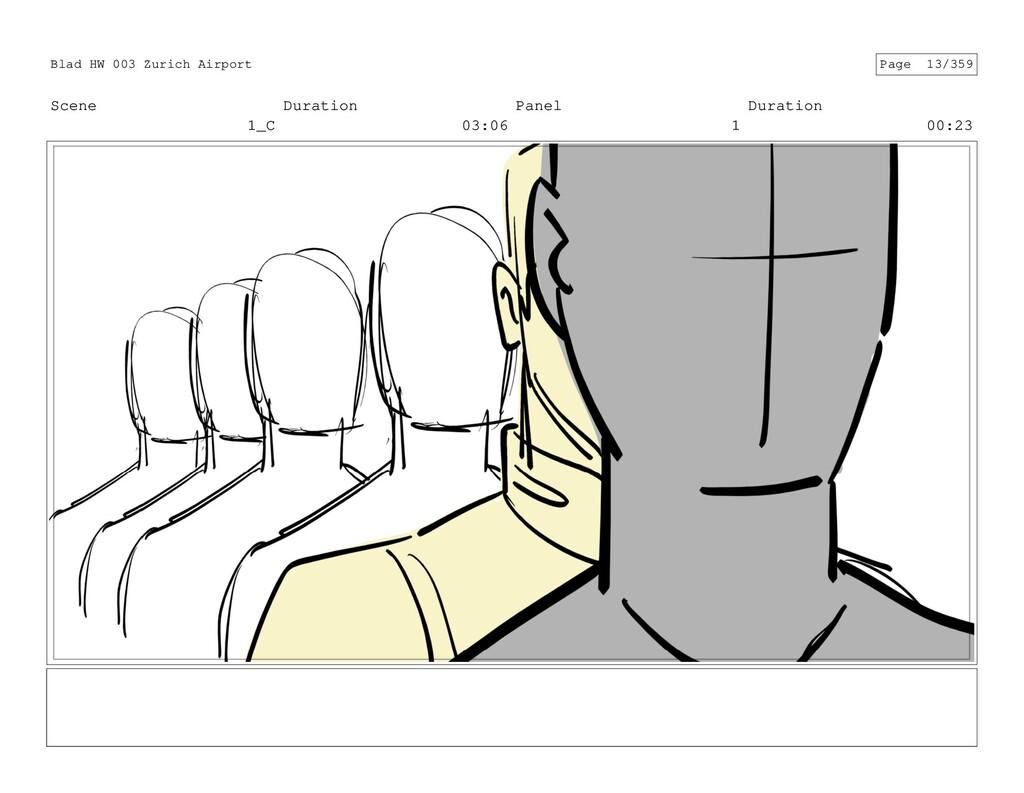 Scene 1_C Duration 03:06 Panel 1 Duration 00:23...