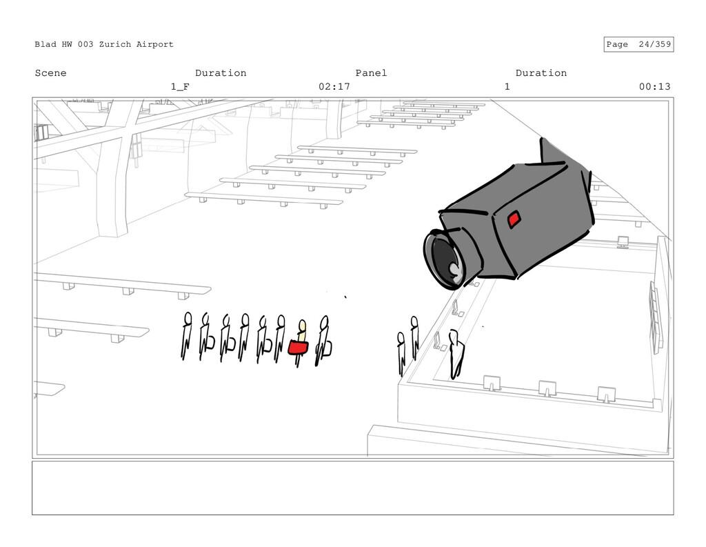 Scene 1_F Duration 02:17 Panel 1 Duration 00:13...