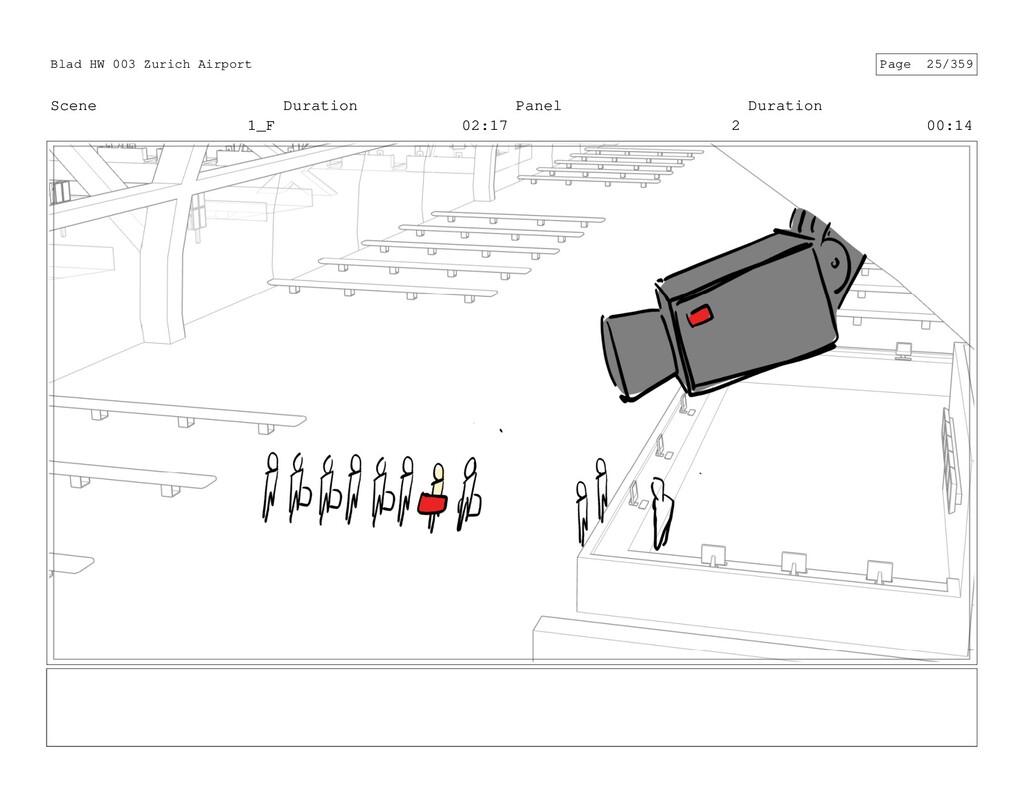 Scene 1_F Duration 02:17 Panel 2 Duration 00:14...