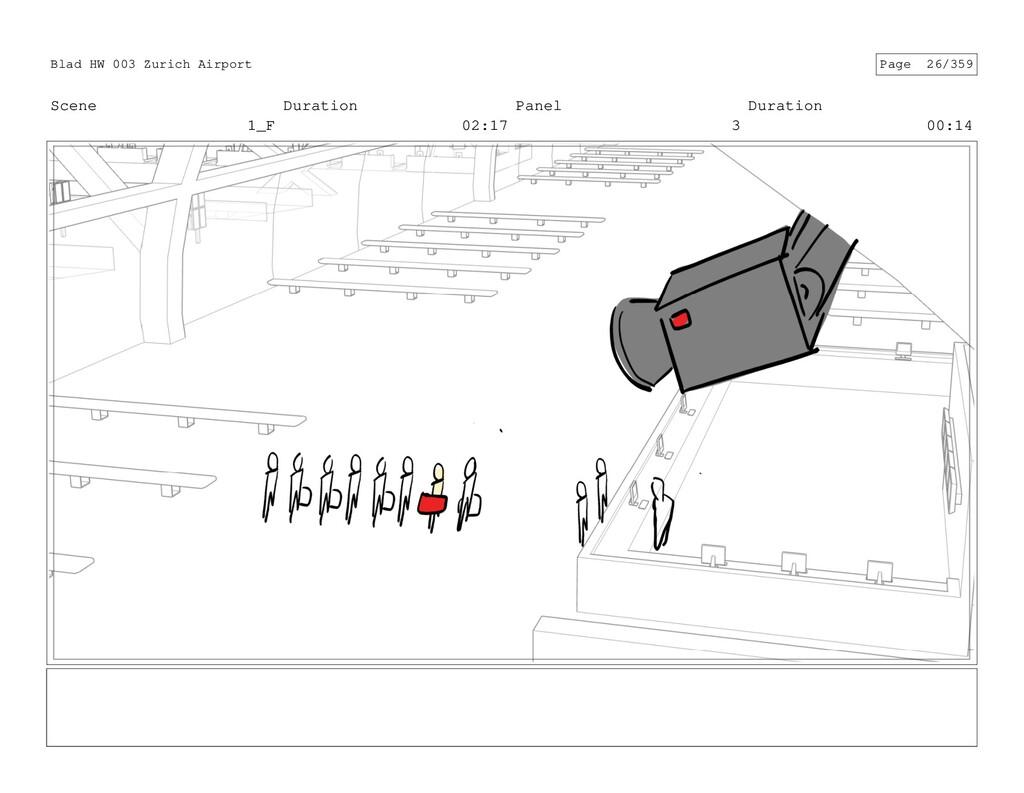 Scene 1_F Duration 02:17 Panel 3 Duration 00:14...