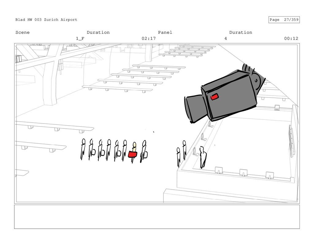 Scene 1_F Duration 02:17 Panel 4 Duration 00:12...