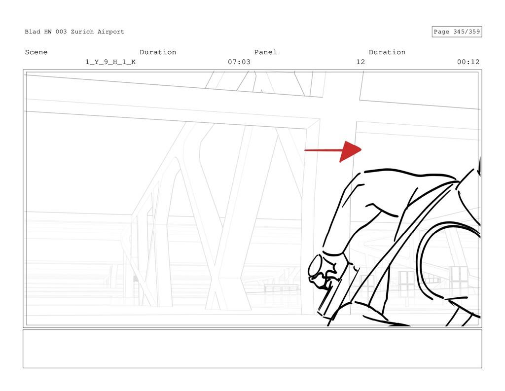 Scene 1_Y_9_H_1_K Duration 07:03 Panel 12 Durat...