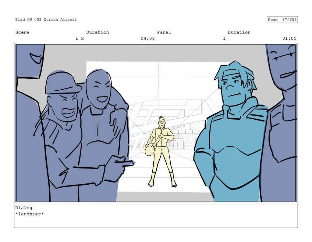 Scene 1_R Duration 04:08 Panel 1 Duration 01:05...