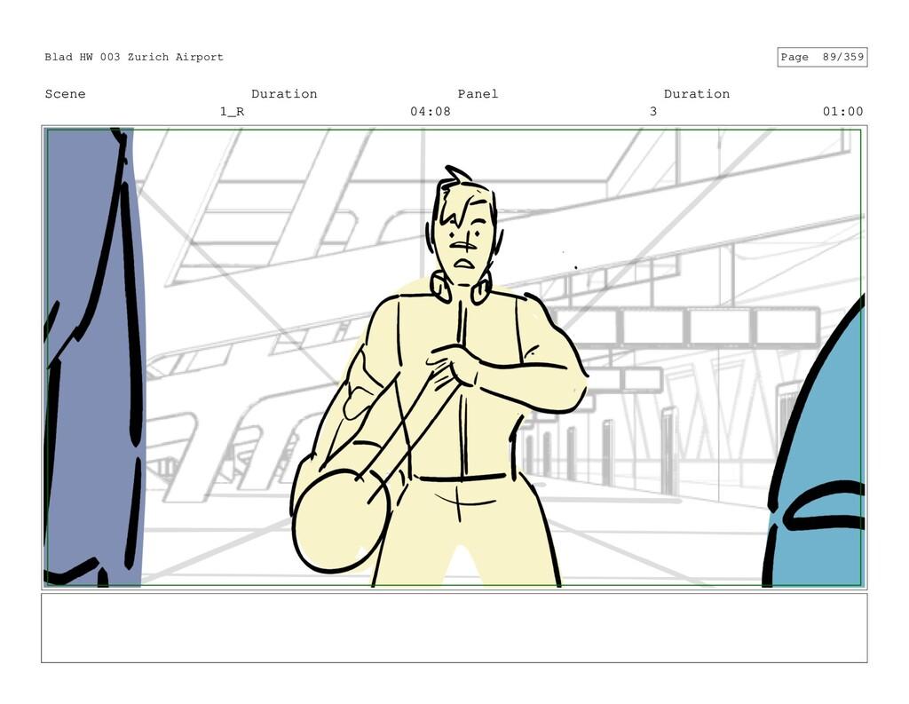 Scene 1_R Duration 04:08 Panel 3 Duration 01:00...