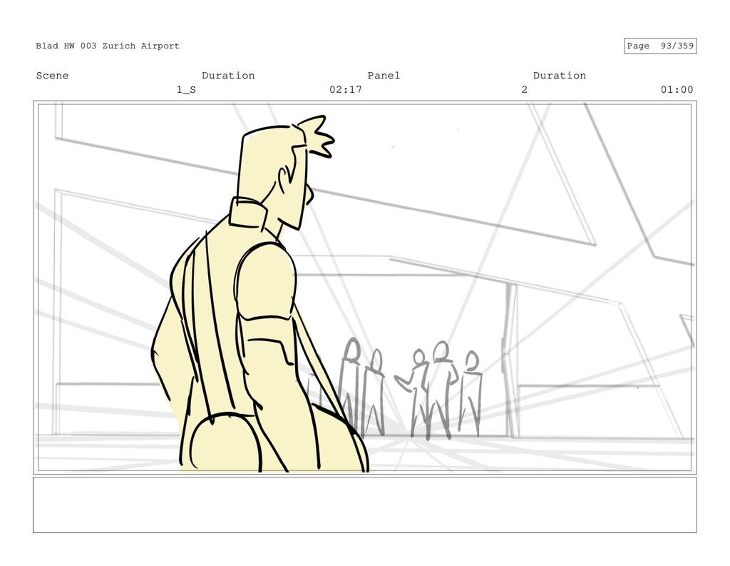 Scene 1_S Duration 02:17 Panel 2 Duration 01:00...