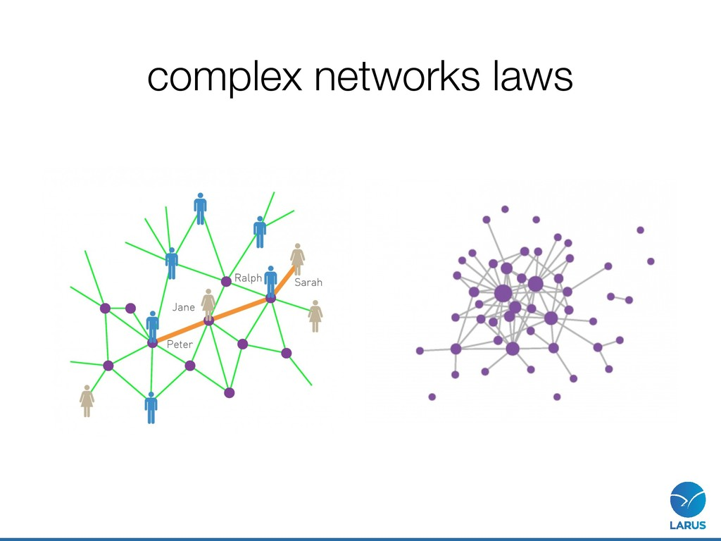 complex networks laws