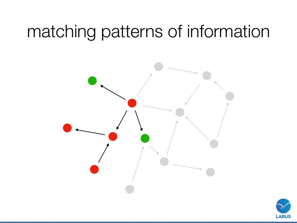 matching patterns of information