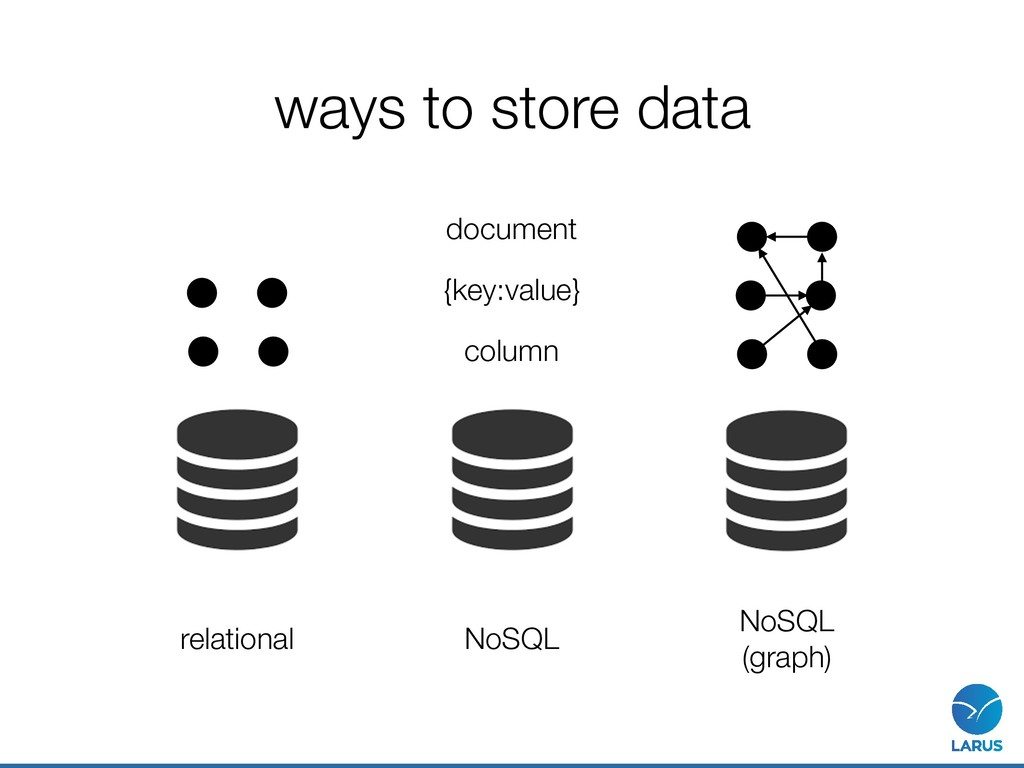 ways to store data relational NoSQL {key:value}...
