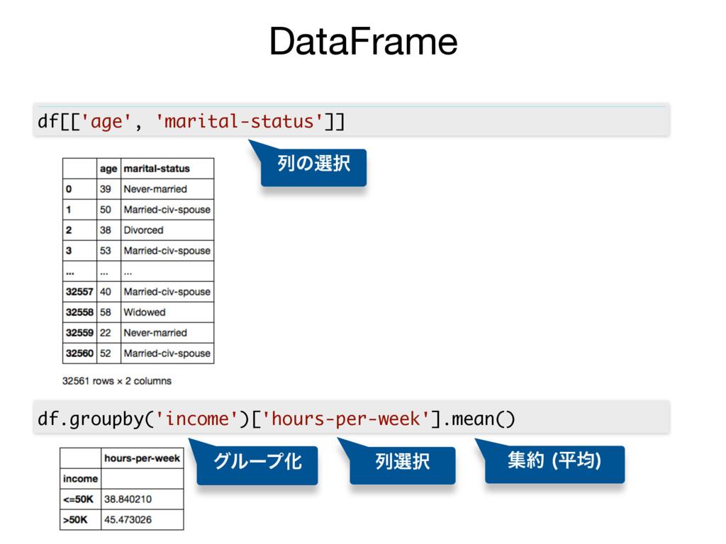 DataFrame df[['age', 'marital-status']] df.grou...