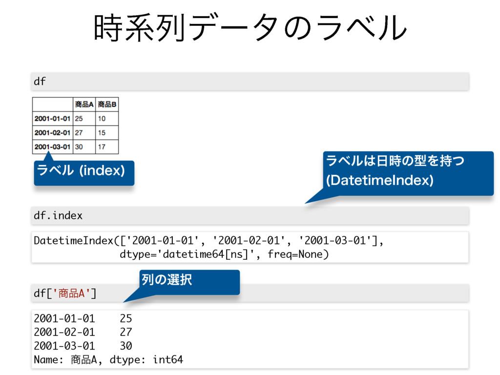 ܥྻσʔλͷϥϕϧ df.index DatetimeIndex(['2001-01-01'...