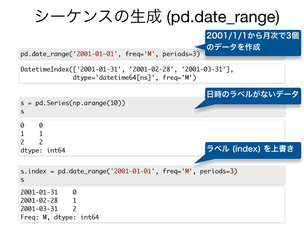 γʔέϯεͷੜ (pd.date_range) s = pd.Series(np.arang...