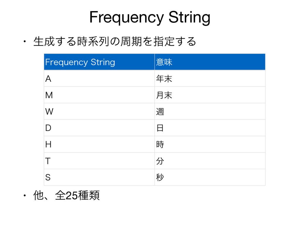 Frequency String • ੜ͢ΔܥྻͷपظΛࢦఆ͢Δ  • ଞɺશ25छྨ '...