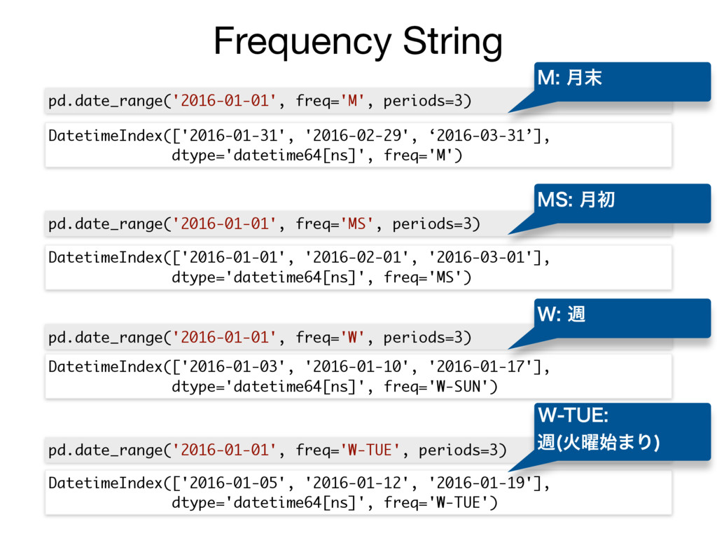 Frequency String pd.date_range('2016-01-01', fr...