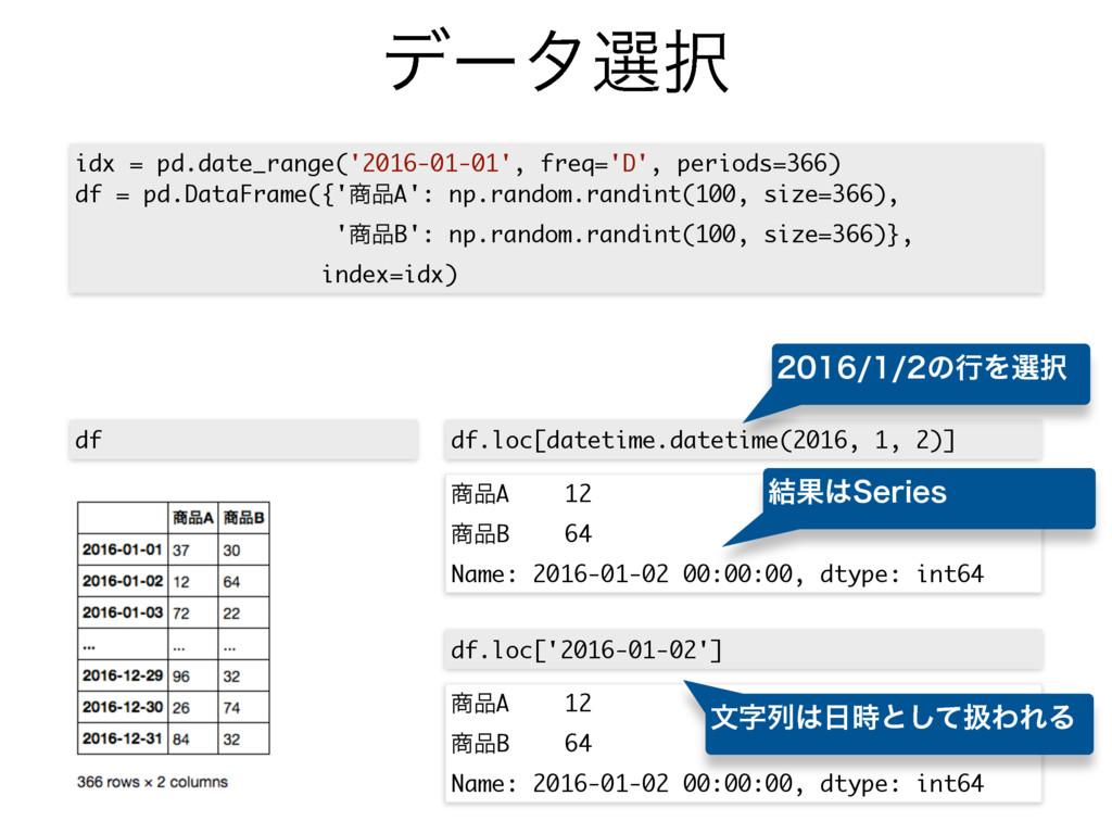 σʔλબ idx = pd.date_range('2016-01-01', freq='D...