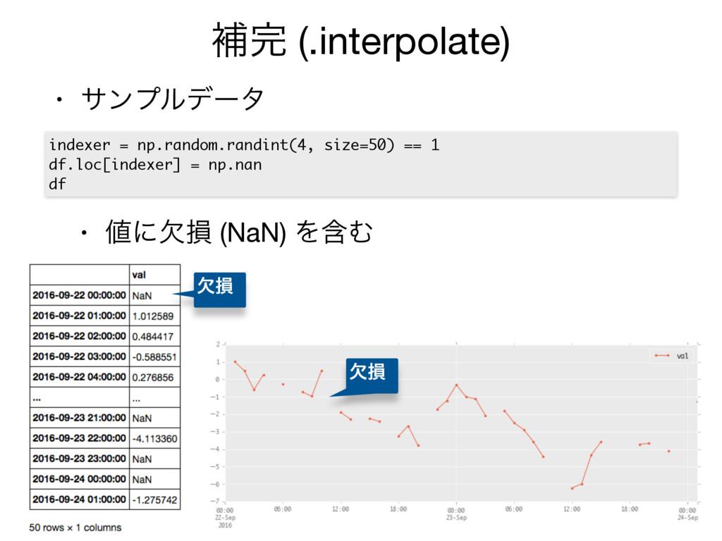 ิ (.interpolate) • αϯϓϧσʔλ  • ʹܽଛ (NaN) ΛؚΉ i...