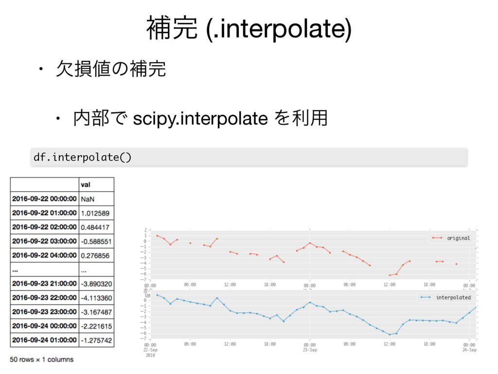 ิ (.interpolate) • ܽଛͷิ  • ෦Ͱ scipy.interpo...