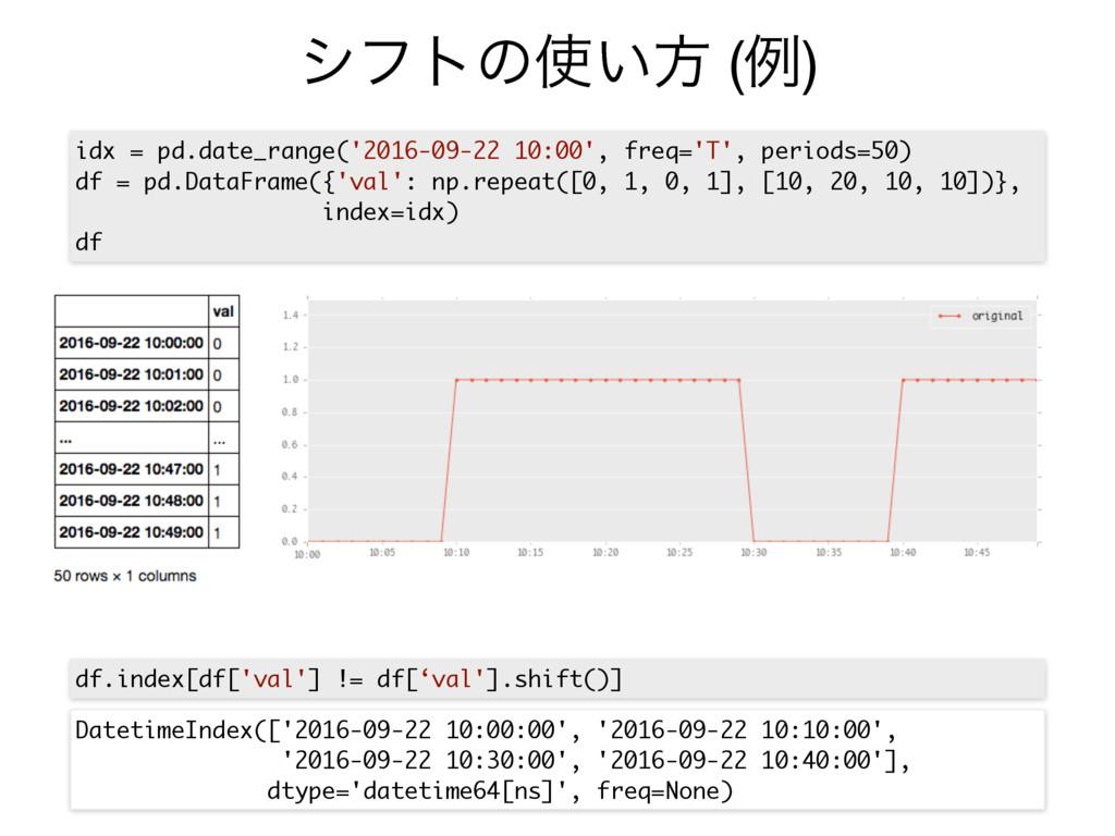γϑτͷ͍ํ (ྫ) idx = pd.date_range('2016-09-22 10:...