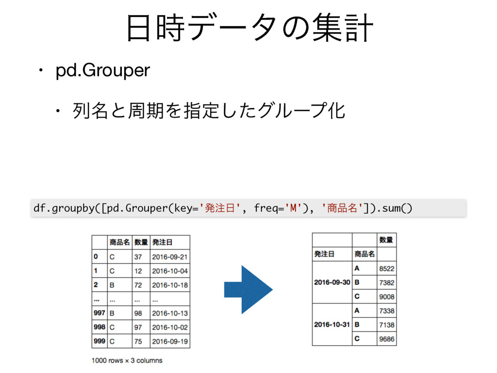 σʔλͷूܭ • pd.Grouper  • ྻ໊ͱपظΛࢦఆͨ͠άϧʔϓԽ df.gro...