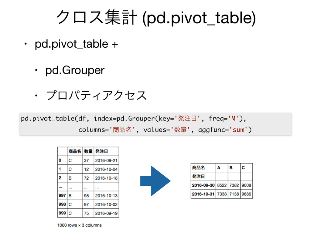 Ϋϩεूܭ (pd.pivot_table) • pd.pivot_table +   • p...
