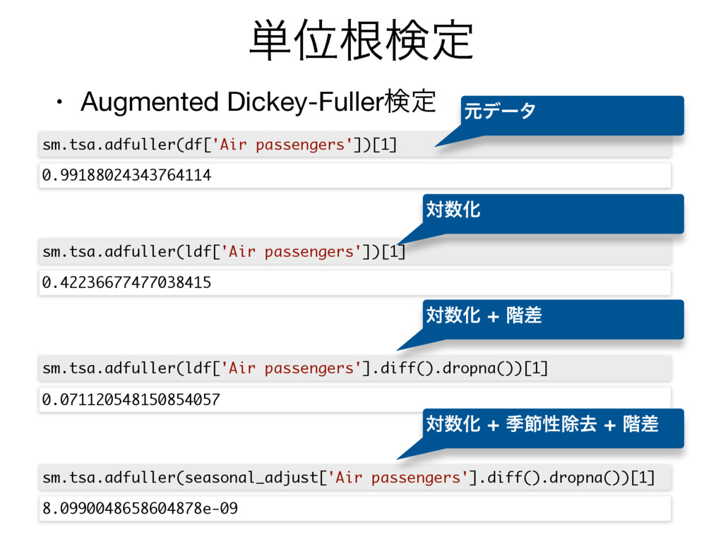 ୯Ґࠜݕఆ • Augmented Dickey-Fullerݕఆ sm.tsa.adfull...