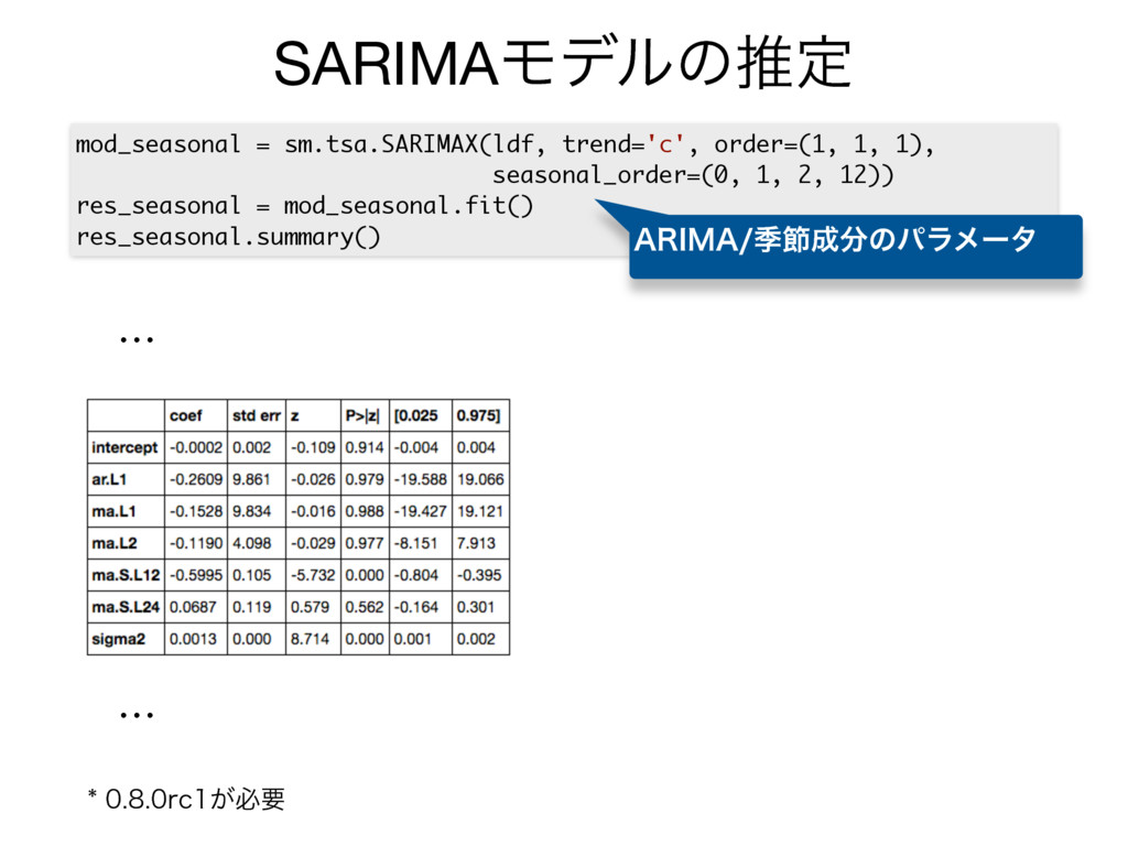 SARIMAϞσϧͷਪఆ mod_seasonal = sm.tsa.SARIMAX(ldf,...