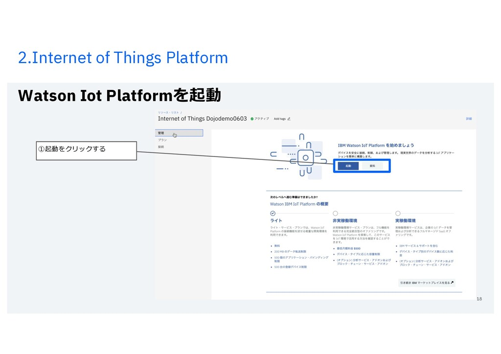 2.Internet of Things Platform Watson Iot Platfo...